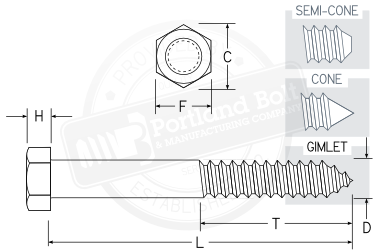 Hex Lag Screw - Portland Bolt