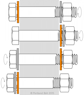 dti-washer-configurations